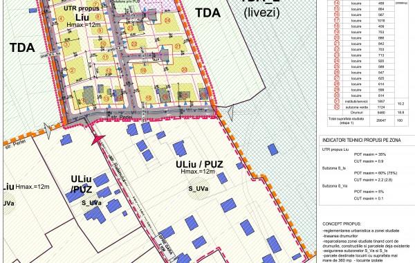 Plan urbanistic zonal  (PUZ) locuinte si functiuni complementare zona Dealu Rotund Cluj-Napoca